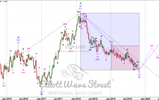Elliott Wave by Juan Maldonado